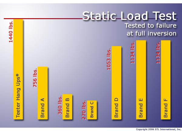 static-test-lg.jpg