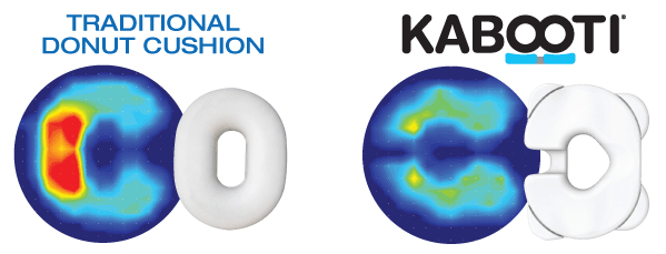 kabooti-donut-pillow-vs-traditional-donut-cushion.png