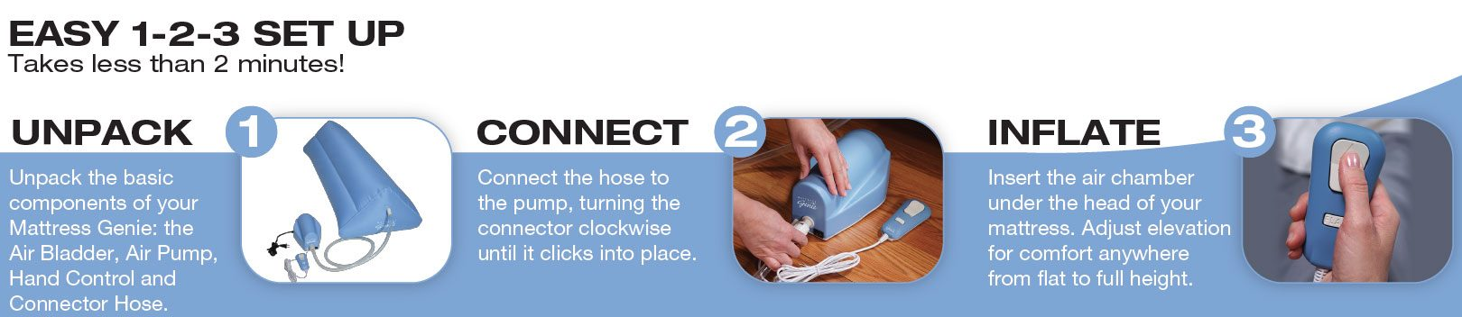 Mattress Genie is easy to set up in minutes!
